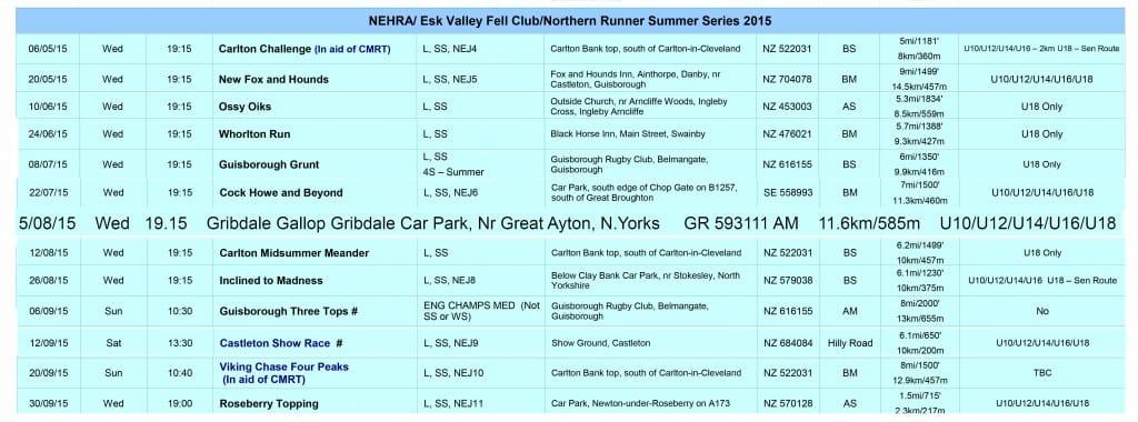 Race Calendar Final