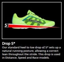 salming-running-shoes-technology