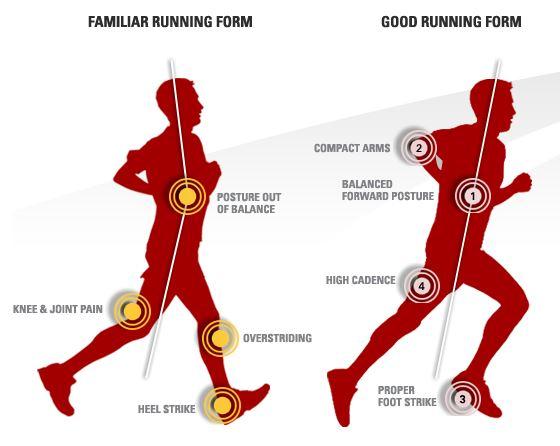 altra-running-posture-advice
