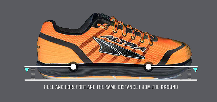 What Is Heel To Forefoot Drop Zero Drop And More Explained Northernrunner Com Blog
